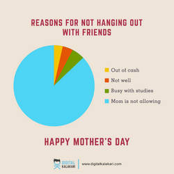 Mothers Day   Pie Chart by digitalkalakari