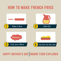 Mothers Day   Food Recipe Illustration by digitalkalakari
