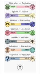 Philosophy Test by Millenium77