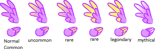 GGP Traits- Wings by Daddys-Girl1997