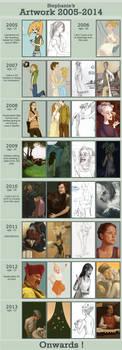 Improvement meme 2005- 2013 by tigre-lys