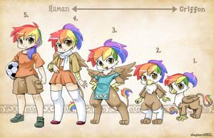 OC Types-Rainbow Feather by shepherd0821