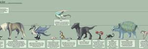 Ibirian Animals by Ulario