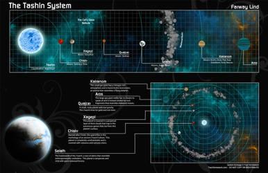 [Personal] The Tashin System by Ulario