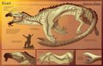 [Personal] Kvari - Species Sheet by Ulario