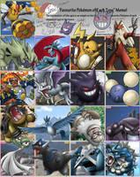 Inai10's Pokemon Type meme by Inai10