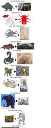 NEO Mutants (Ideas for Godzilla NEO) by marcdrac2