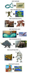 Ancient Alpha Predators (for Godzilla Neo) by marcdrac2
