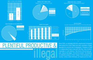 Plentiful Productive + Illegal by kelly--bean