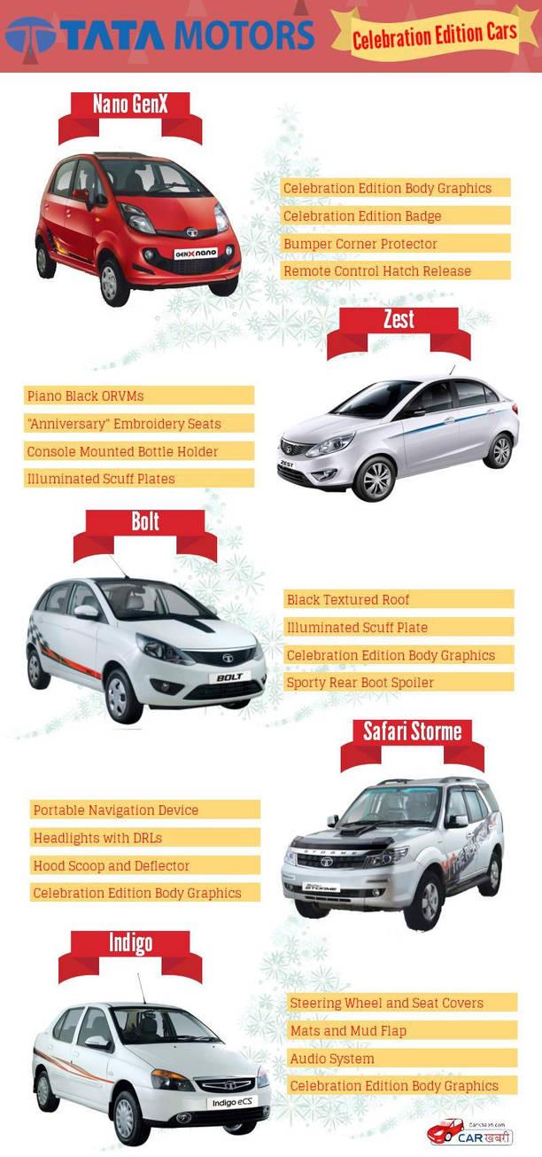 Tata Motors Offering Celebration Edition Cars by carkhabri ...
