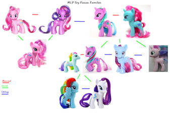 MLP Toy Fanon Families by Burossamu