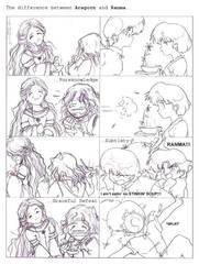...LotRs VS Ranma... by tomuyu