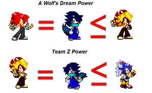 Joshua's power by JoshuaTheDarkwolf