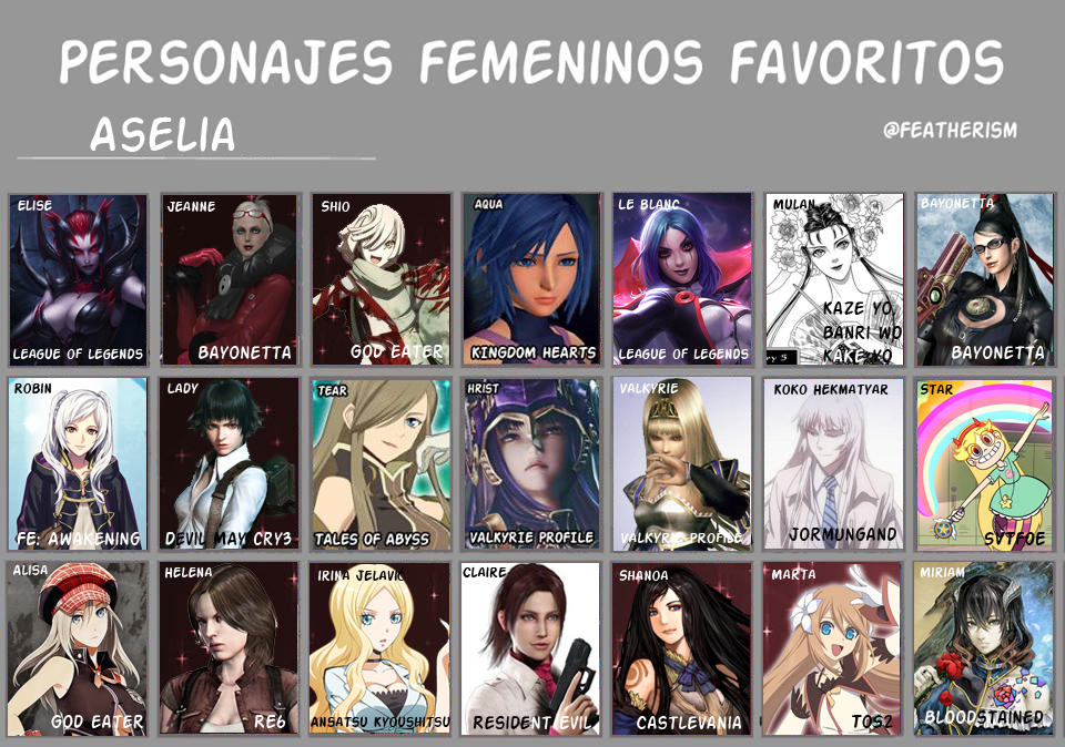 Top 20 favourite female characters by LimstellaLebrun
