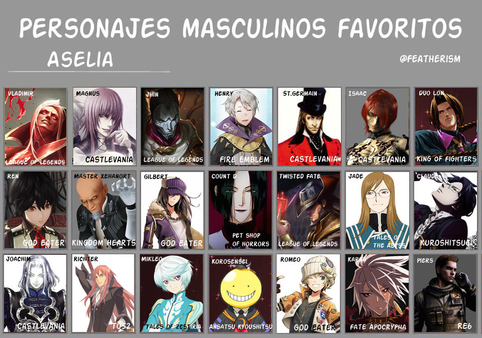 Top 20 favourite male characters by LimstellaLebrun