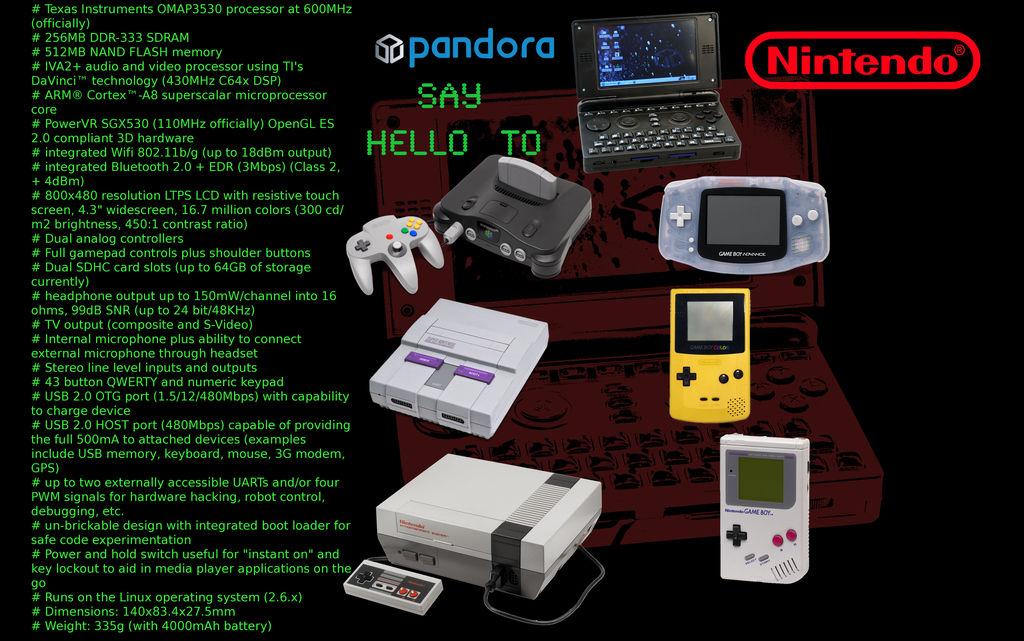 Pandora Wallpaper: Nintendone by Jourdy288