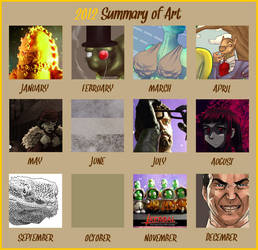 2012 Summary of Art by muffin-wrangler