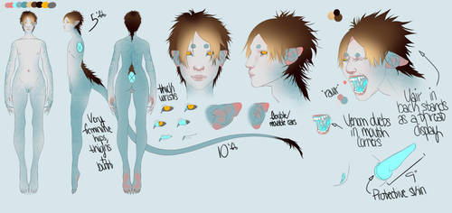 Character Ref #1 by wollopp