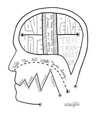 Mind of An Anxious Artist by W4t3rf1r3