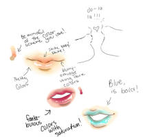 Lip Gloss Study by momohana2