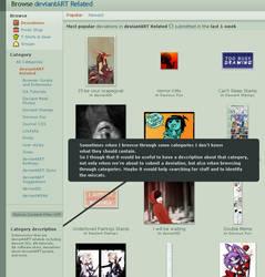 Gallery Descriptions by harleshinn