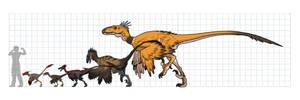 Dromaeosauridae Family by pietro-ant