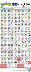 pokemon go list {What ones I have right now} by momom2012