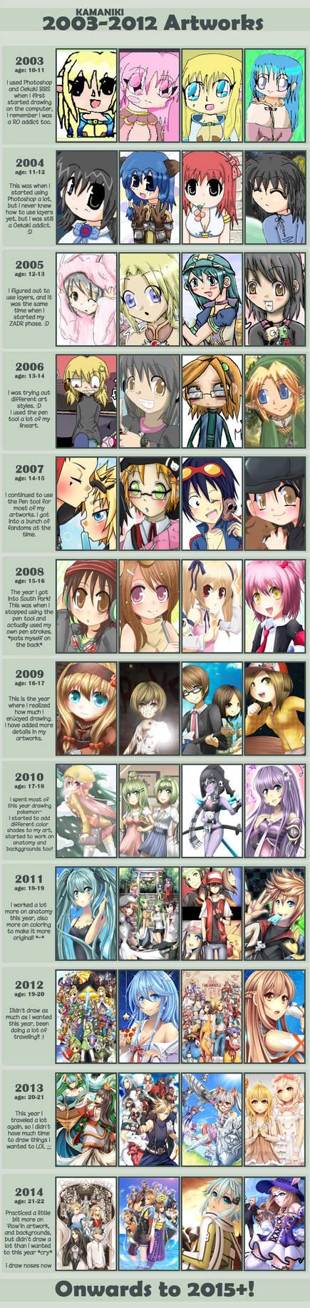 Art Improvement 2003-2012 by Kamaniki