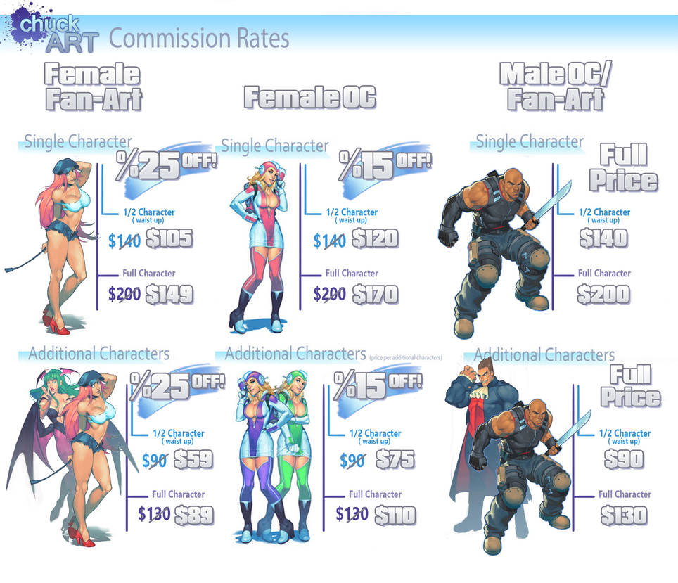 Price Guidelines By Chuck Piresart-dakuxzq by ChuckARTT