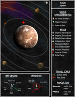 Ryloth System by IrondrakeX
