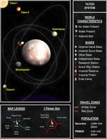 Tatoo System by IrondrakeX