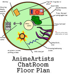 AnimeArtists Chatroom by InspectorZenigata