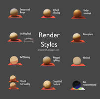 Render Styles Cheat Sheet by Artsammich
