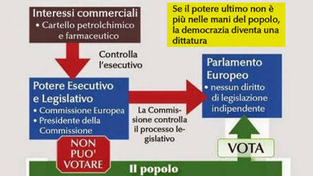 Dittatura Europea by Mistikfantasy