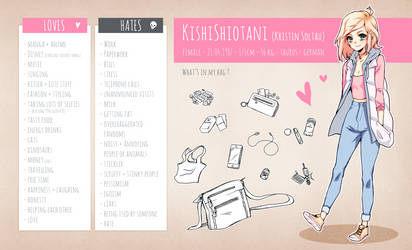 Meet The Artist Meme - KishiShiotani by KishiShiotani