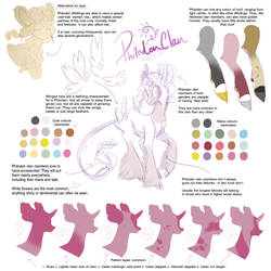 Wildling Reference Sheet: 'Philoden' Clan by Rannarbananar
