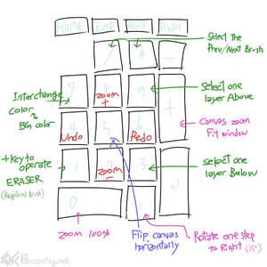 AzPainterKeymap by 0xconfig