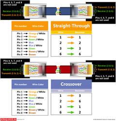 cat5 wiring diagram by krhainos