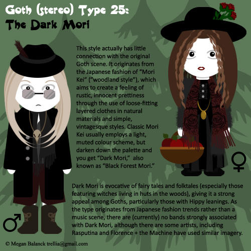 Goth Type 25: The Dark Mori by Trellia