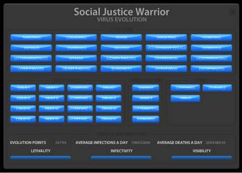 Virus Evolution: Social Justice Warrior Virus by paradigm-shifting