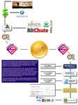 UET Diagram by paradigm-shifting