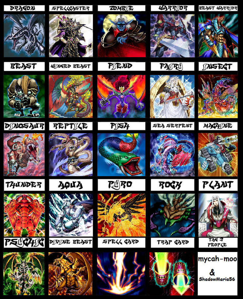 Yu Gi Oh Favorite Cards Meme By Rasic1213 On Deviantart