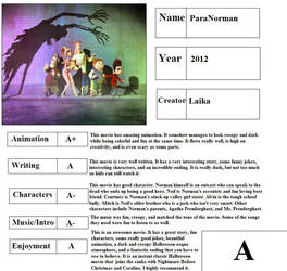 ParaNorman Report Card by mlp-vs-capcom