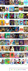 Cartoons of the 2010s Scorecard by mlp-vs-capcom
