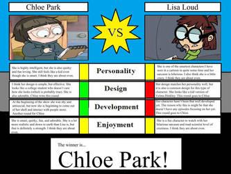 Character Vs Meme- Chloe Vs Lisa by mlp-vs-capcom