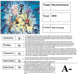 Disenchantment Report Card by mlp-vs-capcom