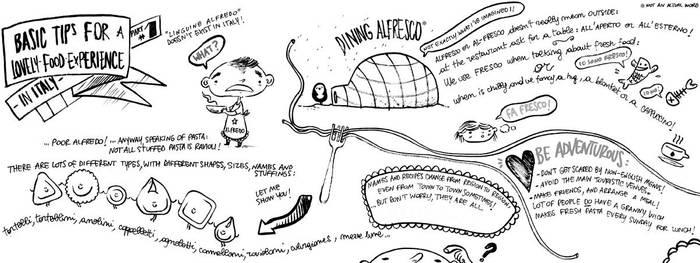 poor Alfredo-ink by Davanyta