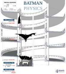 Batman Physics by dehahs