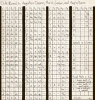 Tolkien's Cirth Runes Composite Chart by LilithVallin