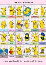 Natures of Pokemon Pikachu style by Puddingpanic